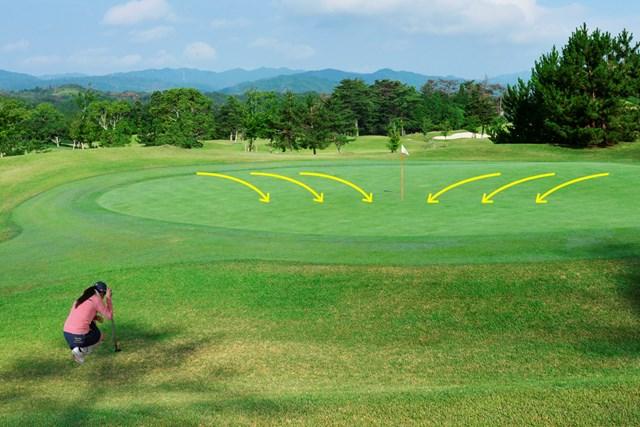 左右の傾斜、前後の傾斜、基本的に受けグリーンは一緒!