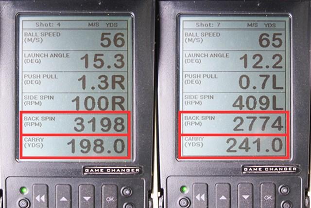 ミーやん(左)とツルさん(右)の弾道数値を比較。ボールがドロップしない安定したスピン量で飛距離(キャリー)を稼いでいる