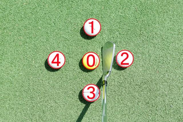 ポジション1から4を把握するためには、ポジション0の位置を定めていることが肝心です