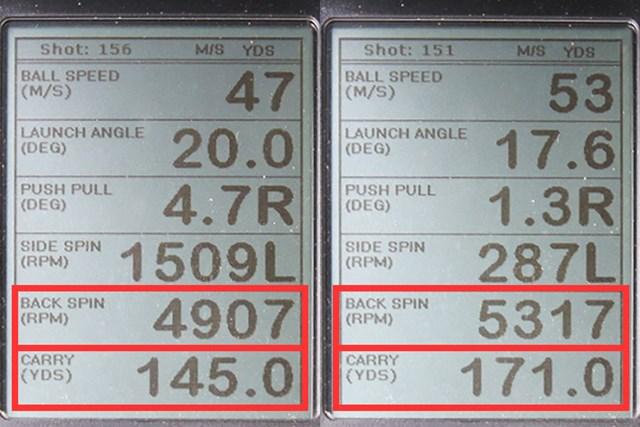 ミーやん(左)とツルさん(右)が試打した「スリクソン Z565 アイアン」の弾道計測値。4900~5300rpmと、ほかの7番アイアンにしてはスピン量が少なめで、その分飛距離(キャリー)が出ていた