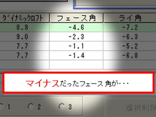 PRGRサイエンスフィット第1回【受講後の変化1】