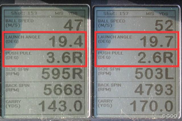 ミーやん(左)とツルさん(右)の弾道計測値。打ち出し角は19度と弾道は安定しているが、右に飛び出しやすい傾向だった
