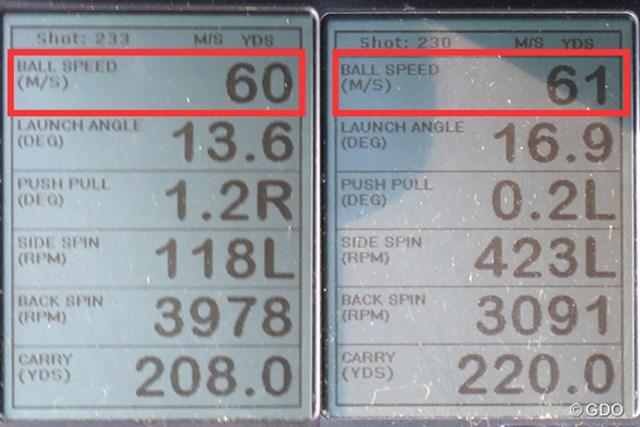 ミーやん(左)とツルさん(右)の弾道計測値。ほかのアベレージ向けクラブに比べ、初速、打ち出し角が高く、飛距離(キャリーのみ)アップにつながった
