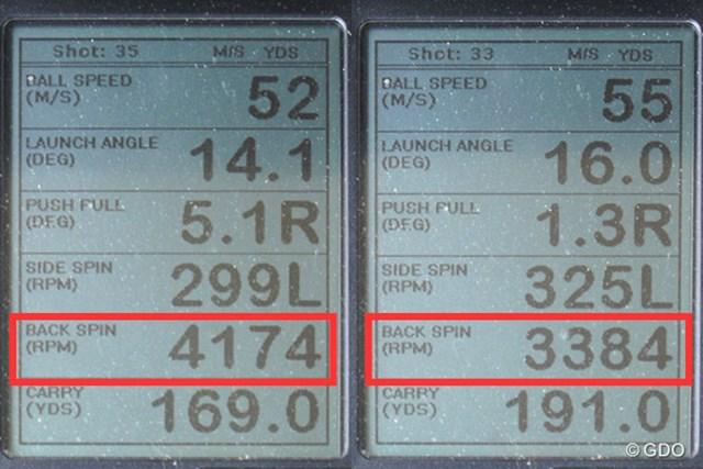 ミーやん(左)とツルさん(右)の弾道計測値。さすがアイアン形状だけにバックスピンがしっかり入る
