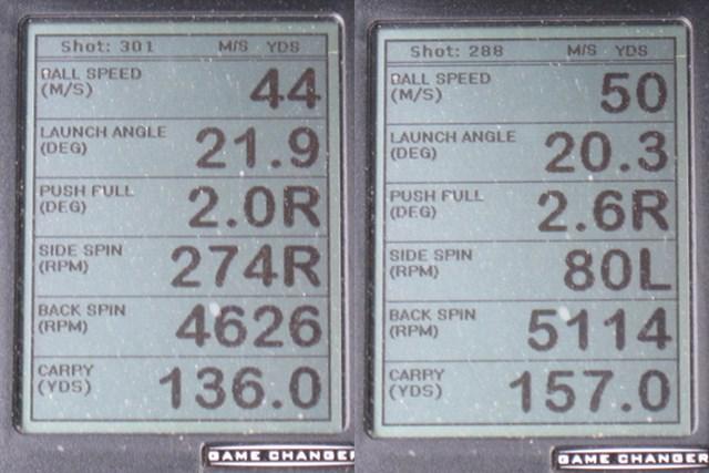ミーやん(左)と、ツルさん(右)の弾道計測値。適度なスピン量で操作性のよいクラブだ