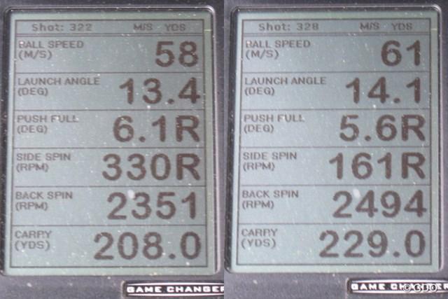 ミーやん(左)と、ツルさん(右)の弾道計測値。上から2番目の数値に注目。ヘッド性能とシャフト性能が相まって高い打ち出しを生み出している