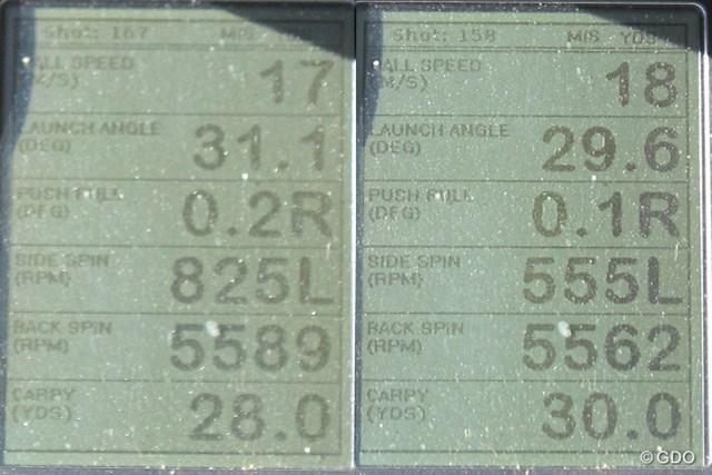 クリーブランド RTX-3 ウェッジを試打した時の、ミーやん(左)とツルさん(右)の弾道計測値