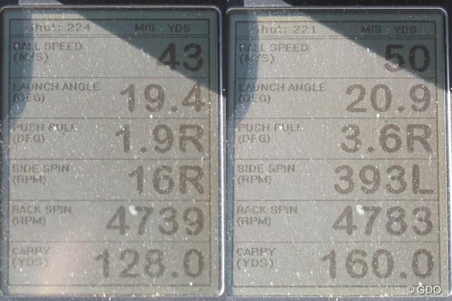 タイトリスト 718 T-MB アイアンを試打した時の、ミーやん(左)とツルさん(右)の弾道計測値