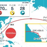 今週は太平洋を越えて米国に来ました 2018年 川村昌弘マップ