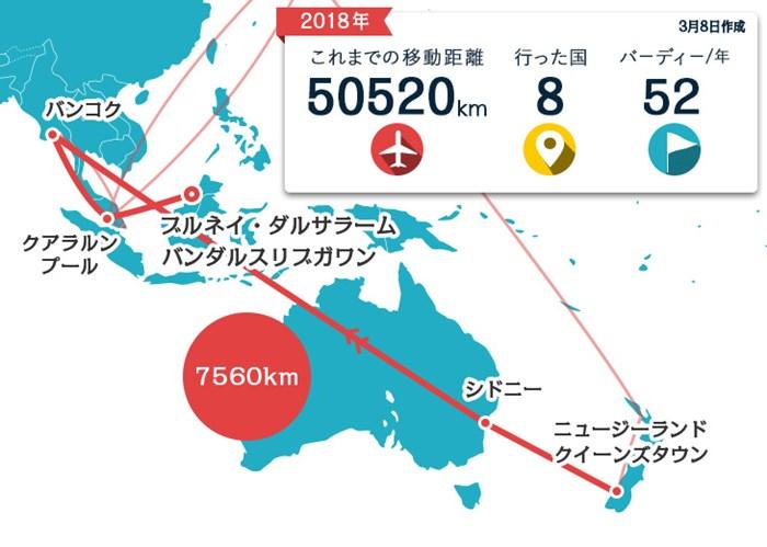今週はニュージーランドからブルネイ。フライト遅延で1ストップ増えてしまい… 川村昌弘マップ